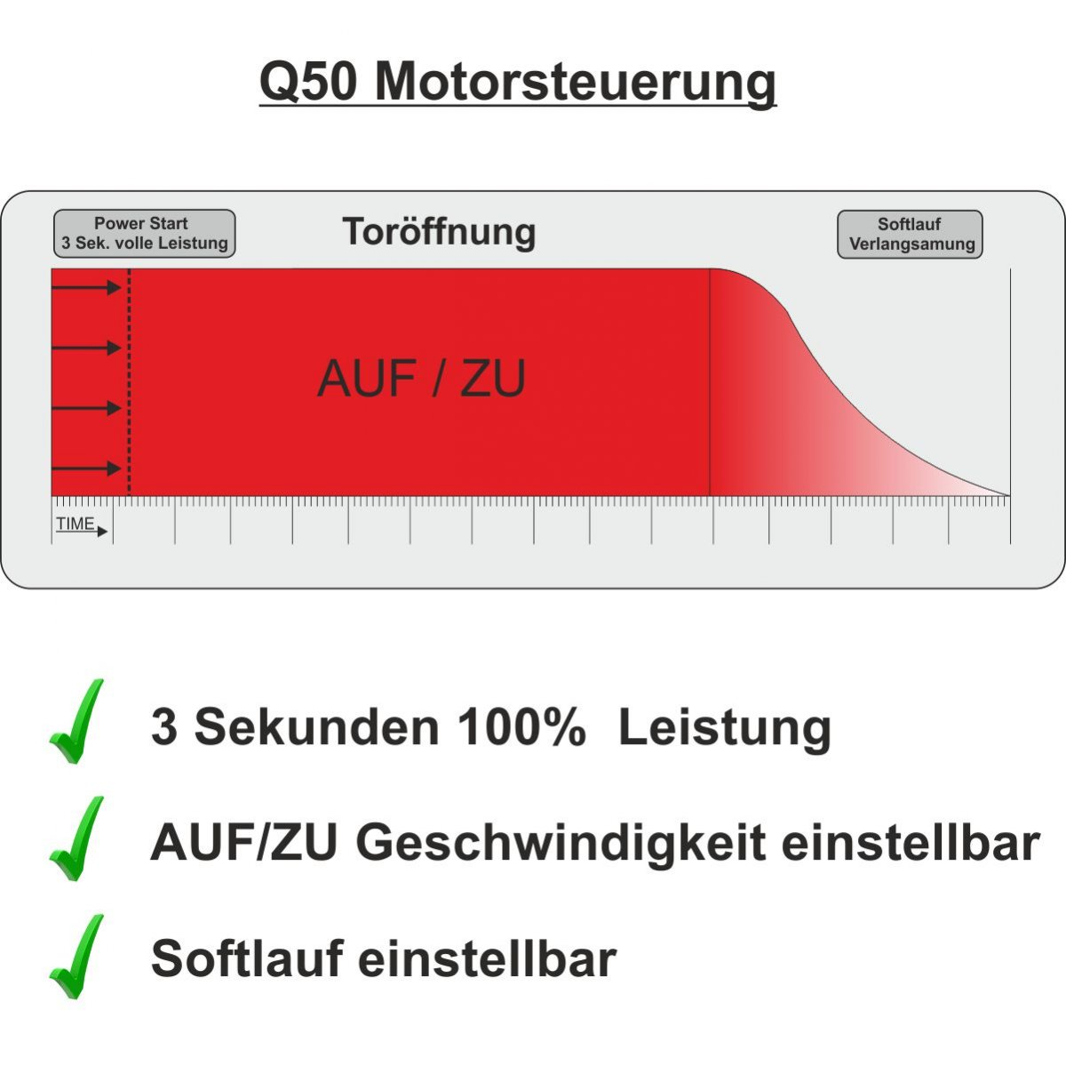 Drehtorantrieb VS2 1-flügelig Torantriebe - Set 24V/60 Watt ...